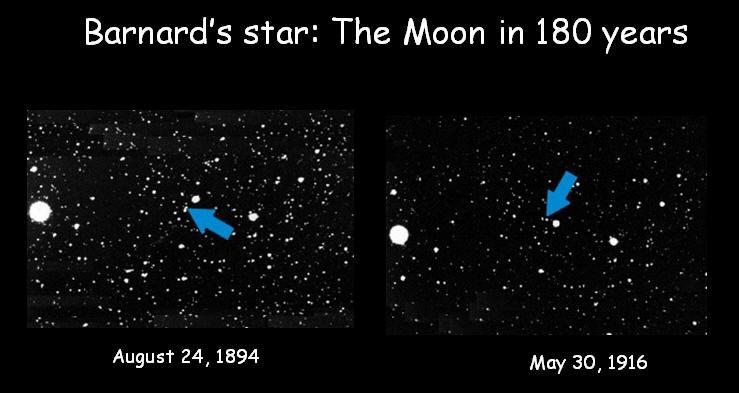 Astrometry