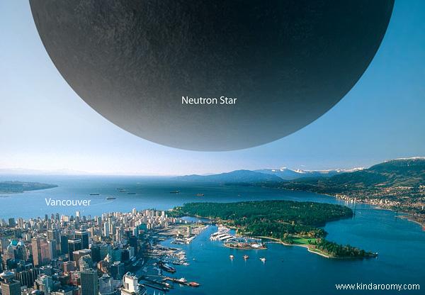 Neutron Star Collision With Earth 75 Years Stellar Evoluti...